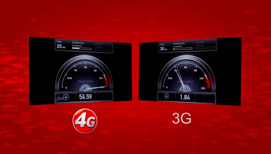 two dials comparing 3g and 4g networks speed